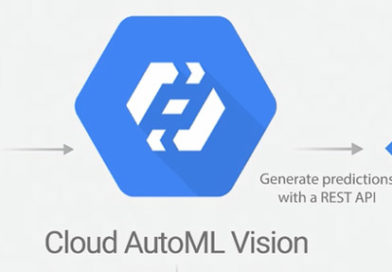 Google Cloud AutoML
